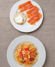 5:2 Kuren | Madplan til fastedage - til kvinder | Effektiv slankekur