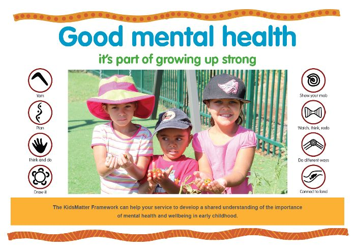 The KidsMatter Framework can help your service to develop a shared understanding of the importance of mental health and wellbeing in early childhood. -  https://www.kidsmatter.edu.au/sites/default/files/public/KM%20Poster_C1_good%20mental%20health_HQ.pdf