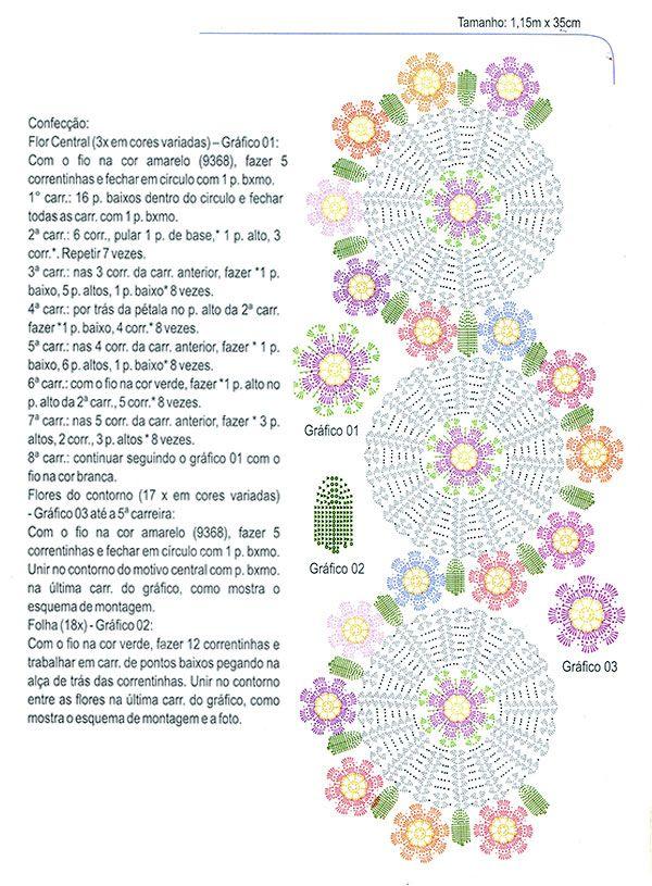 Material: - 2 novelos da Linha Duna na cor Branca (8001) - 1 novelo da Linha Duna na cores: Verde, Lilás, Laranja, Vinho, Rosa, Roxo, Vermelho, Azul, Bordô, Pink e Amarelo - Agulha para Crochê nº 2mm