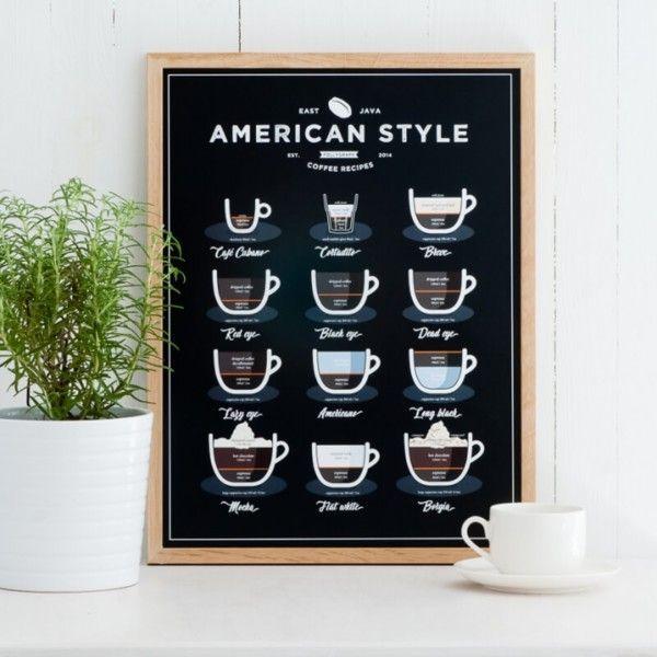 Plakát Follygraph American Style Coffee Black, 30x40 cm