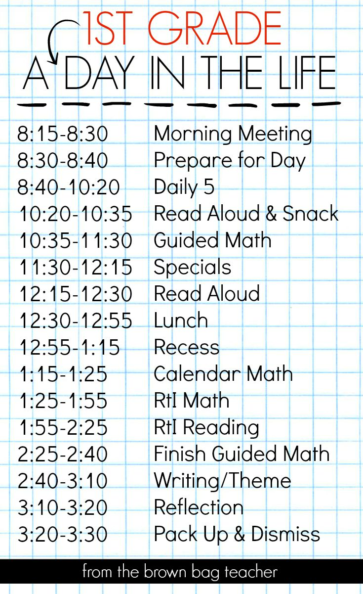 1st Grade Schedule A Day In The Life A Great Blog Post