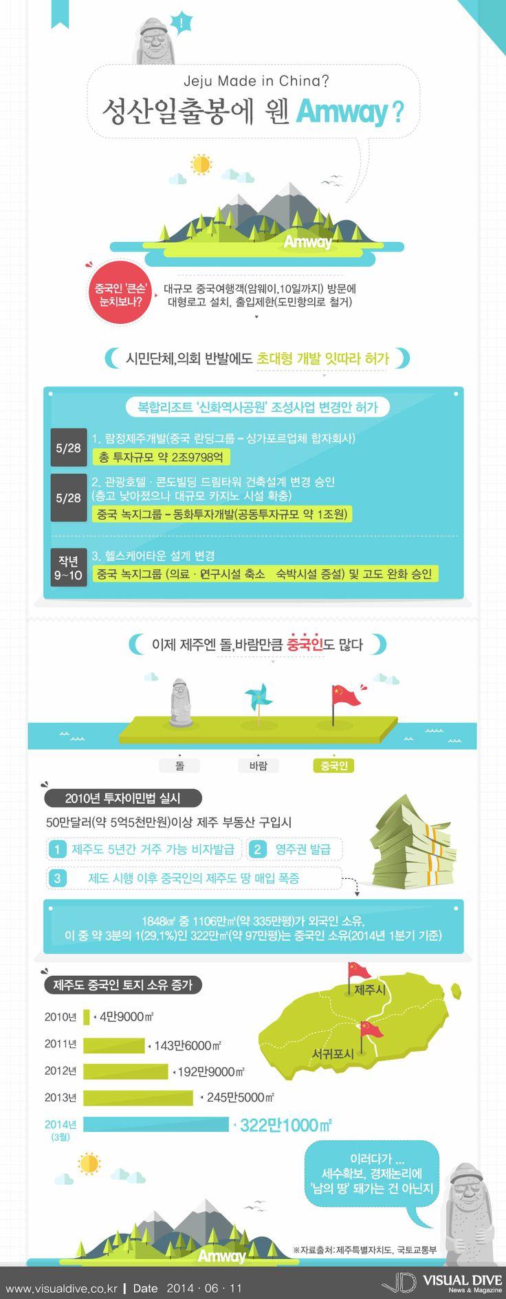 제주 메이드 인 차이나? 중국인 투자 급증에 중국땅 되어가는 제주도 [인포그래픽] #jeju / #Infographic ⓒ 비주얼다이브 무단 복사·전재·재배포 금지