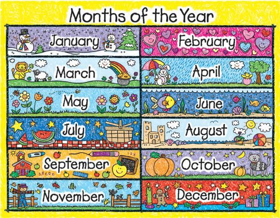 Carson-Dellosa Printable Calendars | kid drawn months of the year chart by carson dellosa product 16656