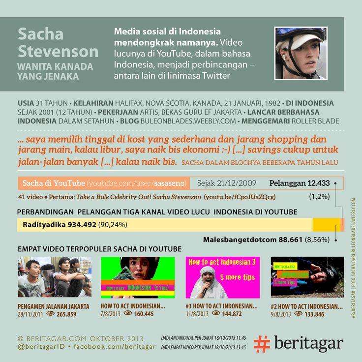 """Begitu kita mengetikkan """"sacha stevenson"""" di Google, maka salah satu rekomendasi mesin pencari adalah """"sacha stevenson suami"""". Banyak yang ingin tahu kehidupan pribadi penghibur di TV, Sacha Stevenson (31), mantan guru English First Jakarta, yang tenar karena serial videonya di YouTube itu. Ringkasan profilnya ada dalam ilustrasi. http://beritagar.com/p/sacha-wanita-bule-bintang-youtube-tentang-indonesia-9625?utm_source=seo&utm_medium=pinterest&utm_campaign=seo"""