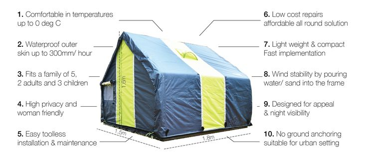 Winterhyde tent: reversible to fight heat and cold