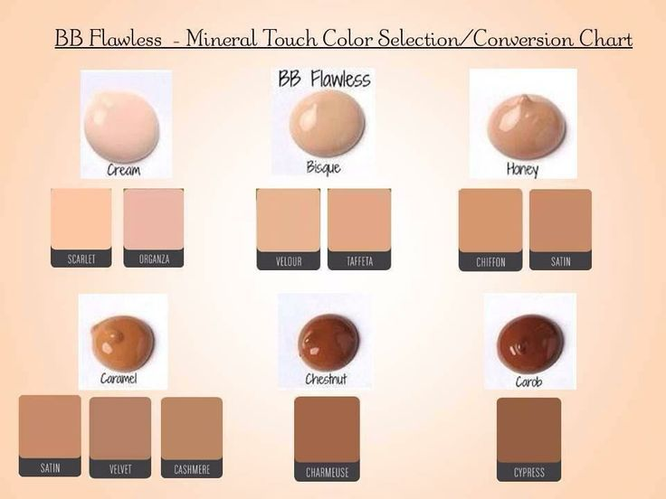 BB Cream Color Chart | Younique BB Flawless Complexion Enhancer www.youniquebyshestan.com