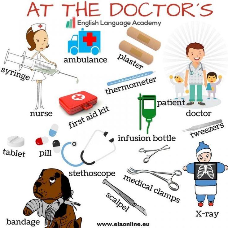 Anglická slovná zásoba, Angličtina slovíčka, angličtina pre začiatočníkov, U doktora, English Vocabulary, At the doctor's