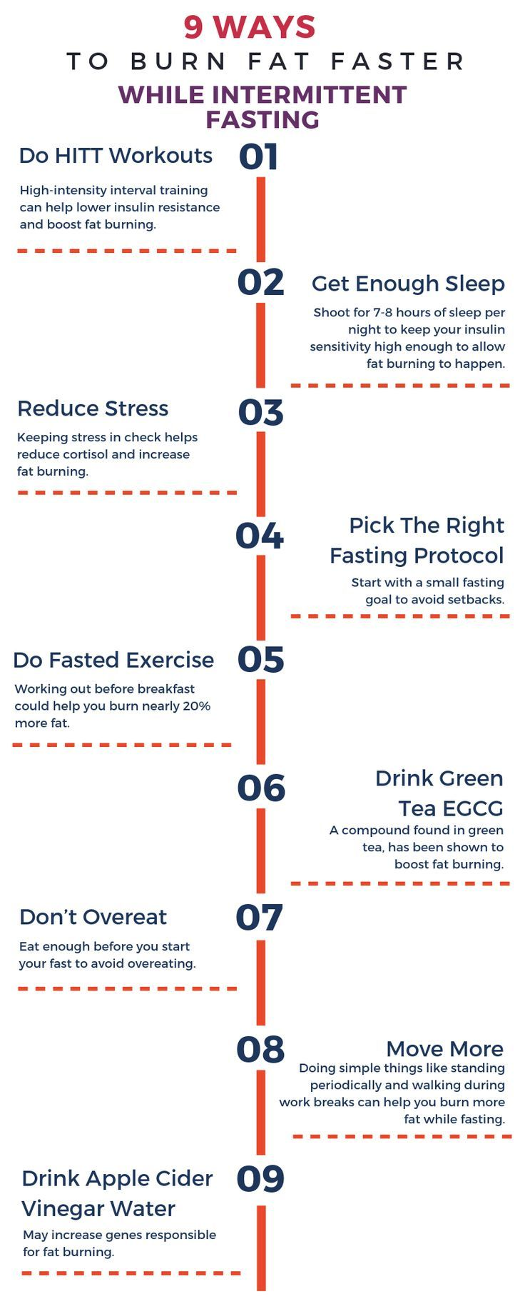 Pin On Intermittent Fasting For The Healthiest You