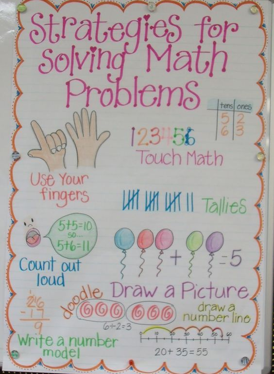 Math strategies anchor chart for kindergarten and first grade.