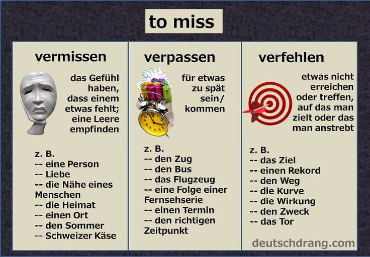 """The verb """"to miss"""" can be tricky to express in German as there are at least three verbs that can be used for different circumstances. Here are some of the most common uses. Sometimes, it can get even more involved (e.g. both """"einen Rekord verfehlen"""" and """"einen Rekord verpassen"""" are possible, but """"verpassen"""" is mostly used with a TIMED event). """"verpassen"""" and """"verfehlen"""" are sometimes interchangeable with nuances. The visual simply provides some--hopefully helpful--guidelines."""
