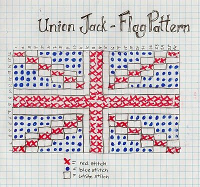 Honey Nutbrown's: Knitting! The Union Jack Flag Pattern