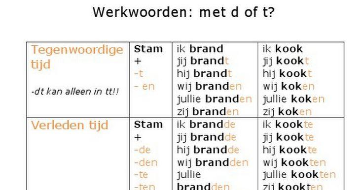 Ikleerinbeelden Werkwoorden.pdf