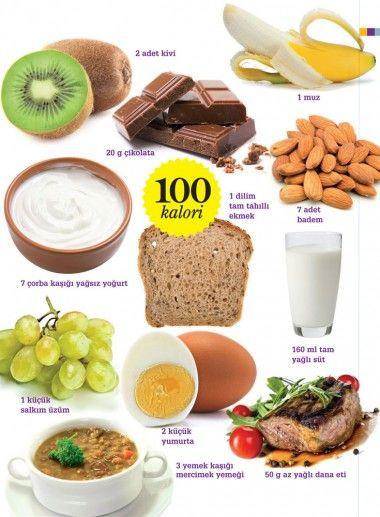 100, 200, 300 Kalori Neye Benziyor?