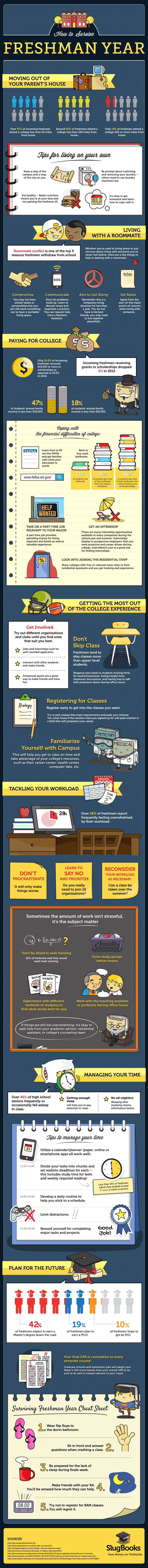 No matter how excited you are about starting your freshman year of college, you're bound to experience some nerves as well.  For tips on how to survive your first year of college, check out the following infographic: