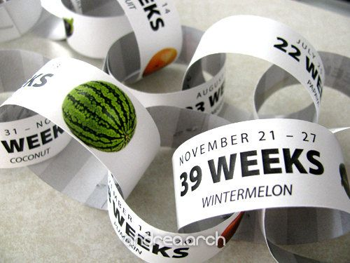 Custom+Pregnancy+Countdown+Paper+Chain+with+Food+di+AndreaArch,+$13.00