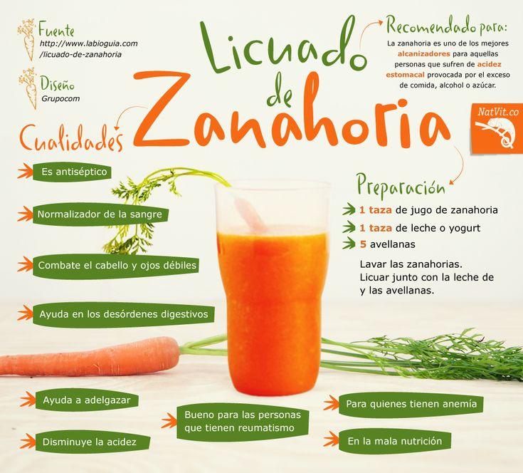 Aprende a preparar este delicioso licuado de zanahoria con yogurt y avellanas y disfruta de sus innumerables cualidades y beneficios. #nutricion #verduras #frutas #alimentos #salud #beneficios #tips #saludable