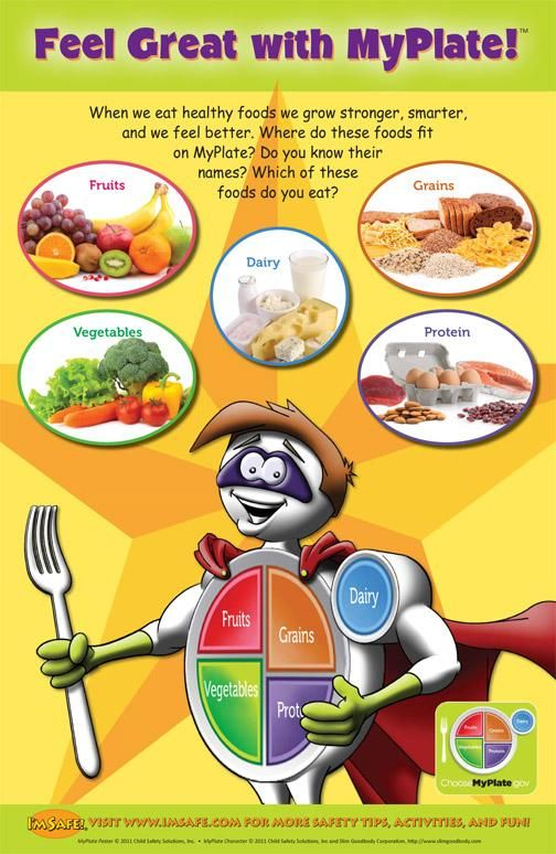 Feel Great with MyPlate! http://www.foodpyramid.com/myplate/for-kids/ #myplate #choosemyplate #healthykids #dietaryguidelines