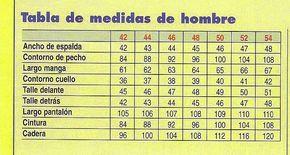 TABLA DE MEDIDAS DE HOMBRE