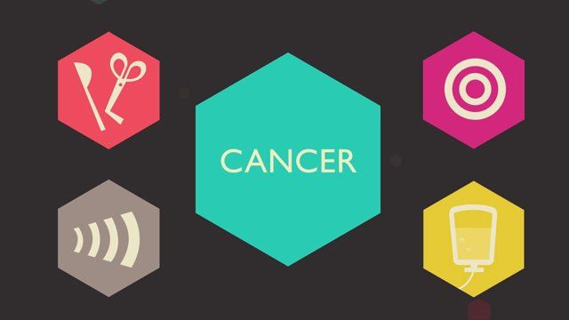 We partnered with Foundation Medicine to create this short overview of cancer and available treatments.