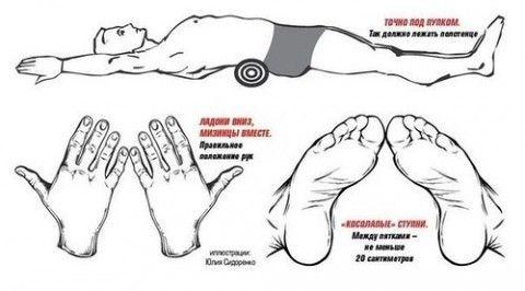 Волшебный метод как убрать живот и выпрямить спину