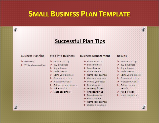 Sample OnePage Business Plan Template Self Employment Entrepreneur