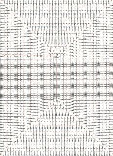 graficos de tapetes de croche para sala - Pesquisa Google
