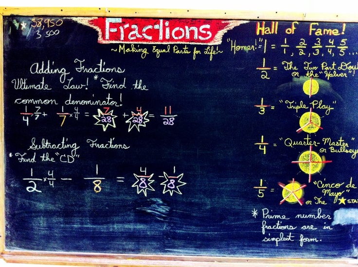4th fractions lots more fraction main lesson pages here http://pinterest.com/mamancigogne/fractions-grade-3-4/