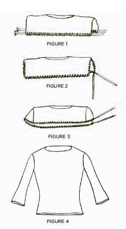 Pullover von oben, nicht Raglan