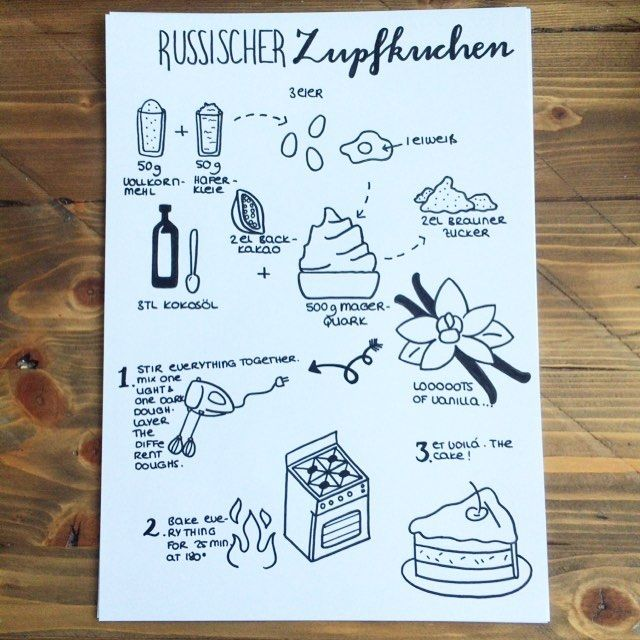 die besten 25 sketchnotes rezepte ideen auf pinterest tagebuch filofax notizbuch und planer. Black Bedroom Furniture Sets. Home Design Ideas