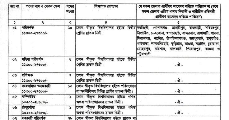 COOP JOB Circular 2017 - Coop.gov.bd