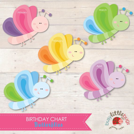 Innovative Birthday Charts For Classroom ~ Best images about classroom decor on pinterest