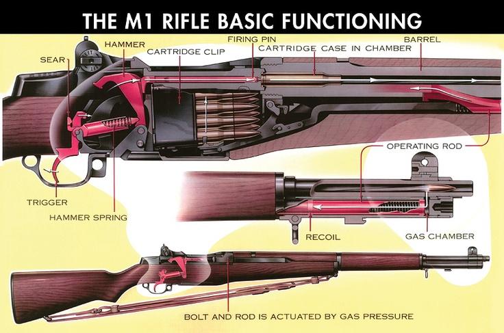M1 Garand Tin Sign