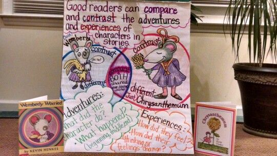 compare and contrast first grade kevin henke books rl1 9