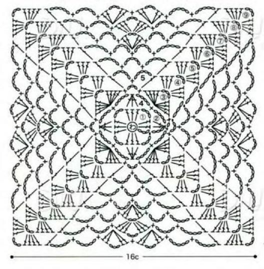 #ClippedOnIssuu from Knitting and crochet lace