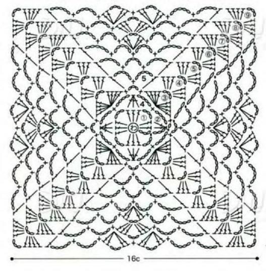 1717 best images about crochet diagrams on pinterest