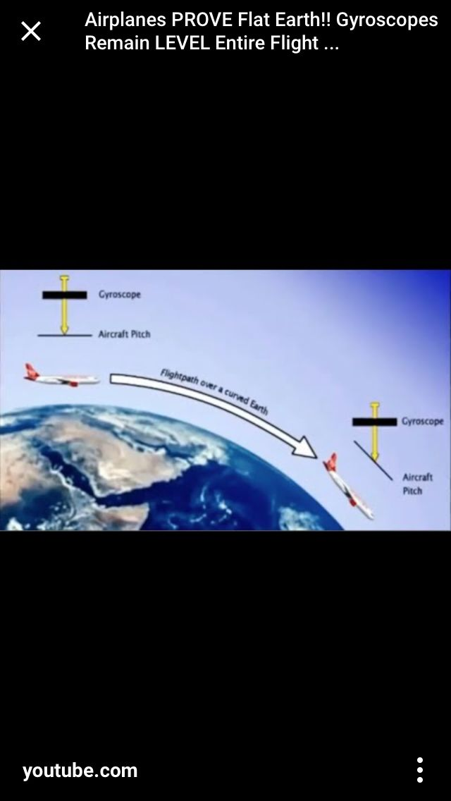 79 best Flat Earth images on Pinterest Flat earth, Conspiracy - copy flat world survival map download
