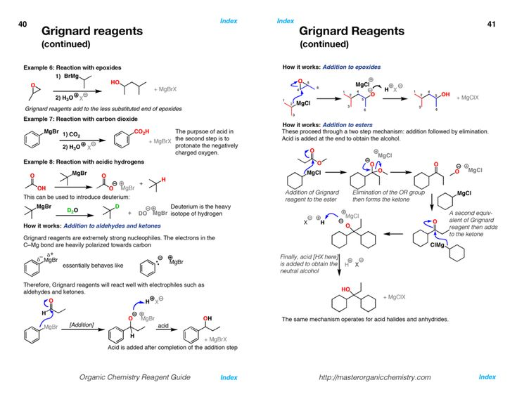 Organic Chemistry Quick Study Guide - download.cnet.com