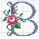 Çiçek ve Gül Desenli Kanaviçe (Etamin) Harf Örnekleri