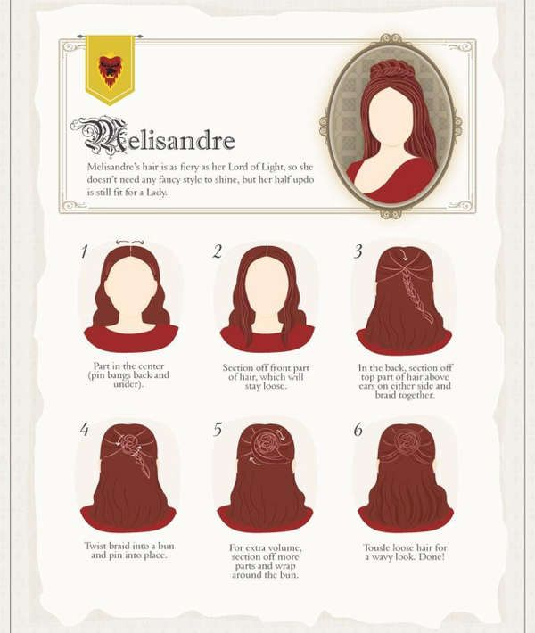 Illustrated Medieval Hair Tutorials - This Graphic Teaches How to Do Game of…