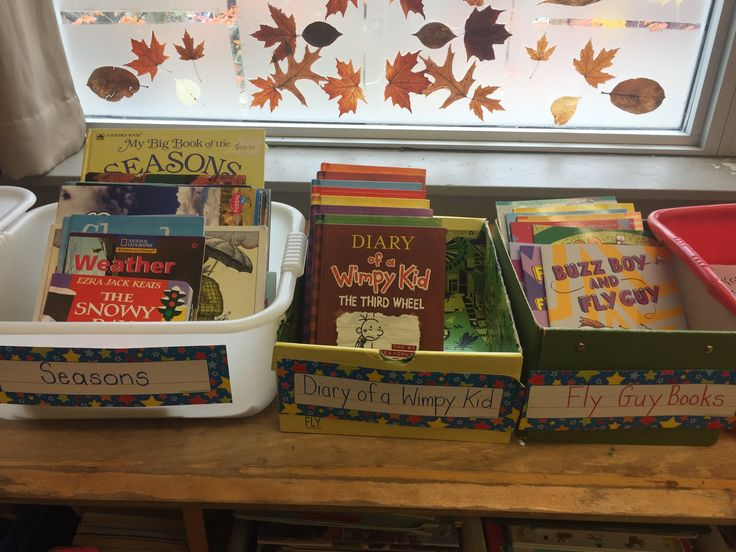 One of the most effective ways to enhance motivation for reading is by incorporating many types of books into the classroom. It is important that all students have access to reading material they are interested in. Furthermore, educators teaching grades 2 and above, may want to consider having mini book series in their class. This will encourage the continuation of reading because the characters are similar (Classrooms That Work). Some series that children enjoy include 'Diary of a Wimpy…