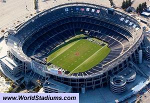 San Diego Chargers & Aztecs - Qualcomm Stadium