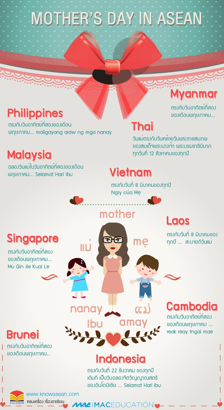 Infographic - Mom's Day ASEAN