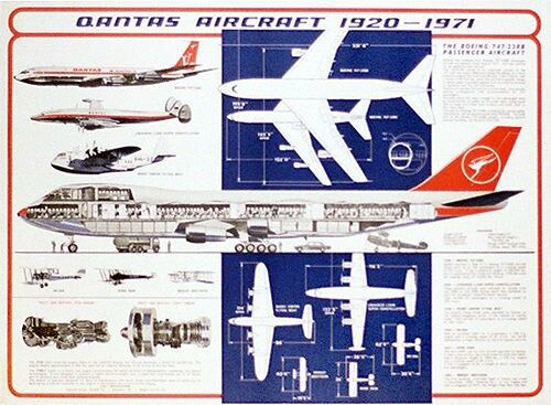 Qantas Aircraft 1920-1971 Poster