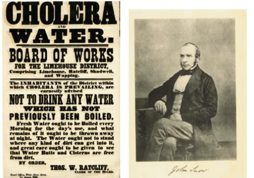This is John Snow, he traced the outbreak of cholera from ... | 500 x 350 jpeg 35kB