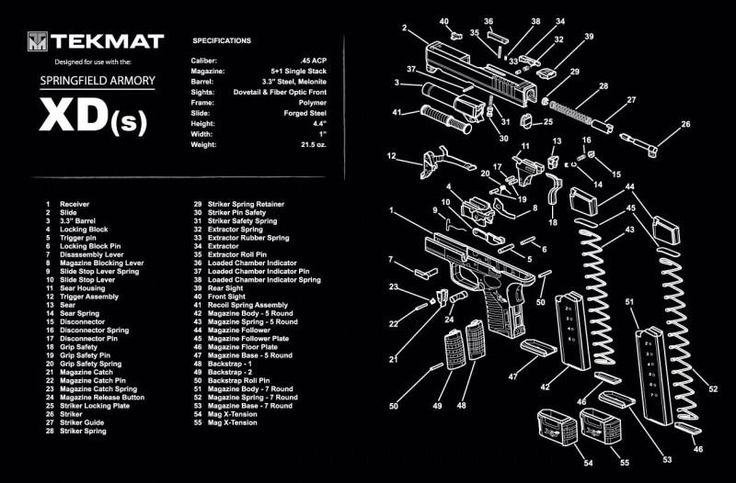 Springfield Armory Xds Tekmat Cleaning Pad 17 Quot Schematic