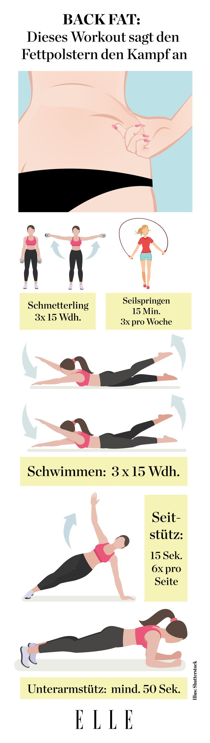 Übungen gegen Rückenfett: Dieses Workout sagt den Fettpolstern den Kampf an – Fitness Tipps