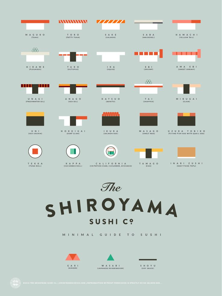 The Shiroyama Sushi Co. - Minimal Guide To Sushi