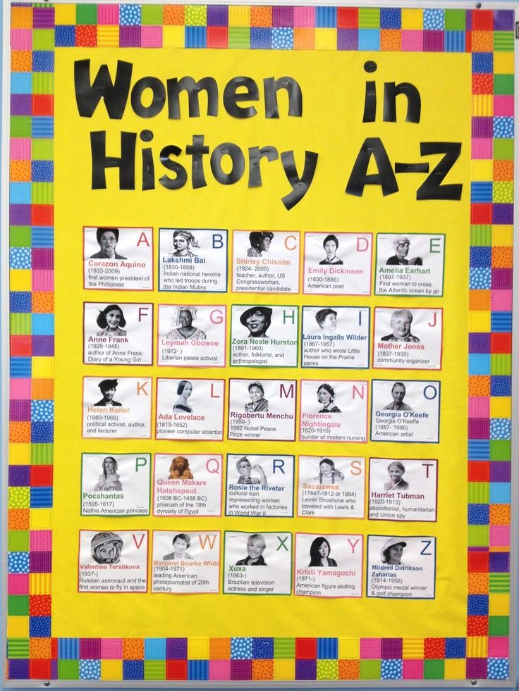 An analysis of the topic of the history women