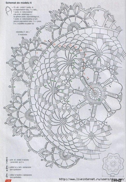 Diagram for Spokes Doily