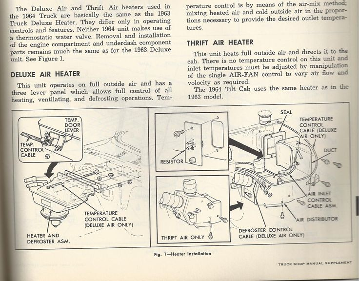 1964 chevy bel air wiring diagram pin by christy edwards on 1964 chevy truck | chevy c10 ...